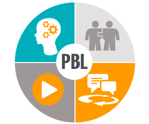 5 Reasons why PBL is Great